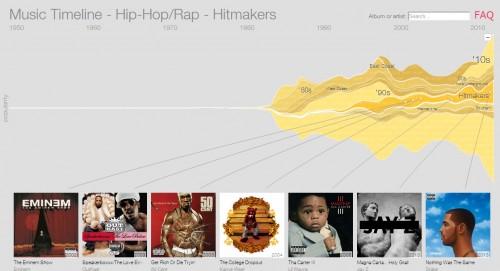 google-music-timeline-2
