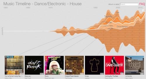 google-music-timeline-3