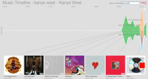 google-music-timeline-4